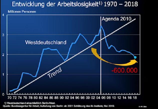 Agenda 2010.png