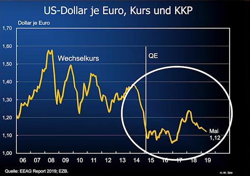 EZB-QE.png