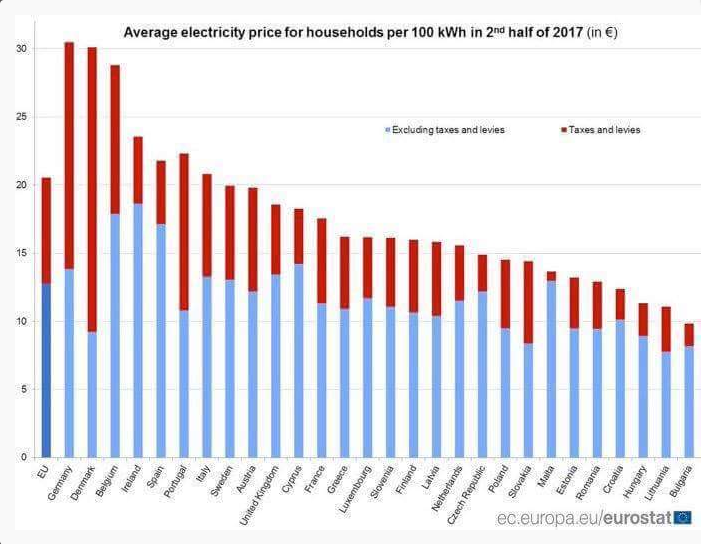 Stromkosten.png